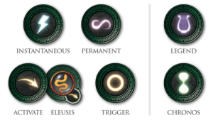 Elysium - Activation Symbols