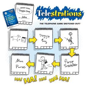 Telestrations results example